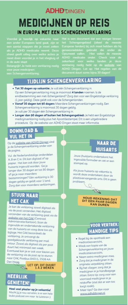 Infographic Medicijnen op reis